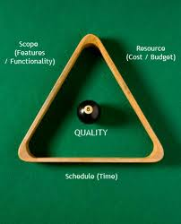 The iron triangle, as seen by  Minnesota Fats