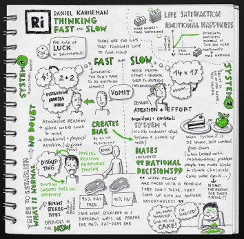 Thinking Fast And Slow. Thanks to The Green Book Blog for this
