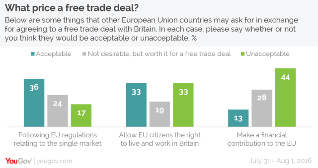 what-price-a-free-trade-deal-01